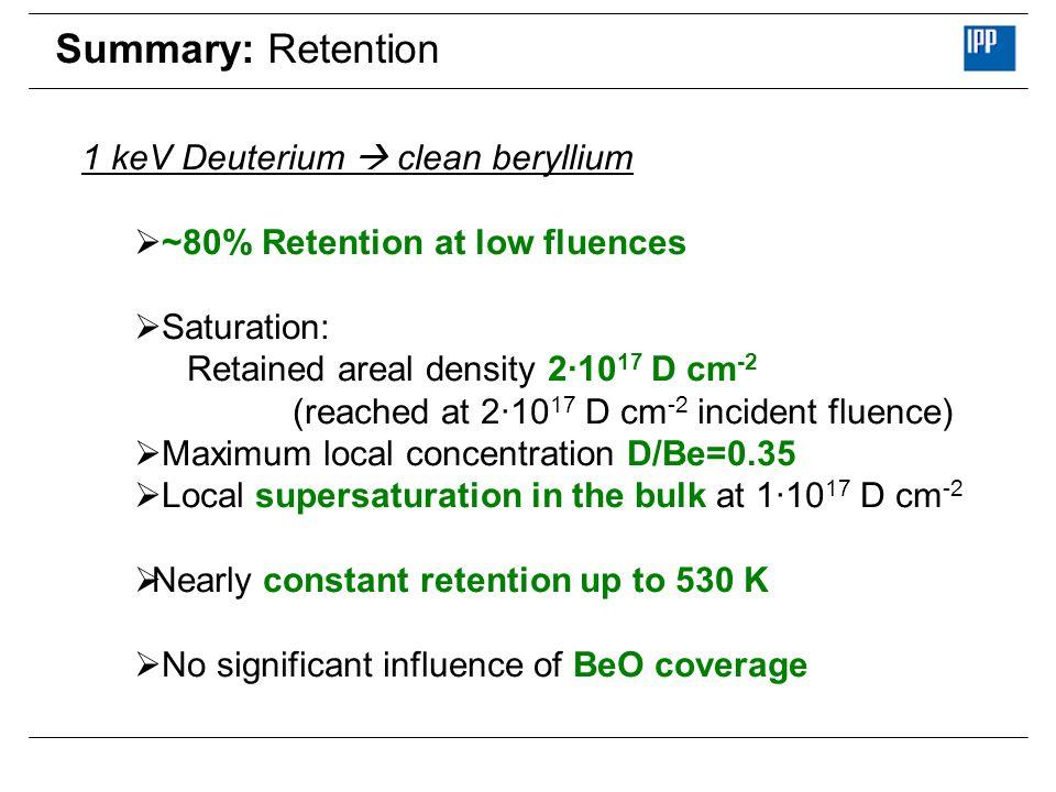 Summary: Retention 1 keV Deuterium clean beryllium ~80% Retention at low fluences Saturation: Retained areal density 2·10 17 D cm -2 (reached at 2·10
