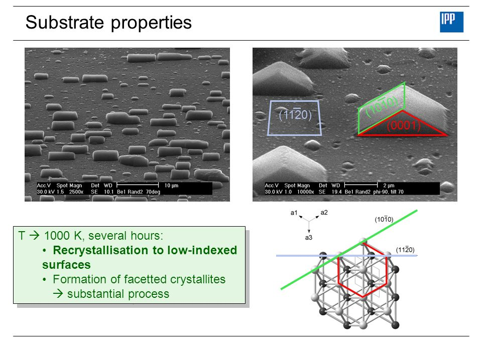 Substrate properties (1010) (1120) T 1000 K, several hours: Recrystallisation to low-indexed surfaces Formation of facetted crystallites substantial p