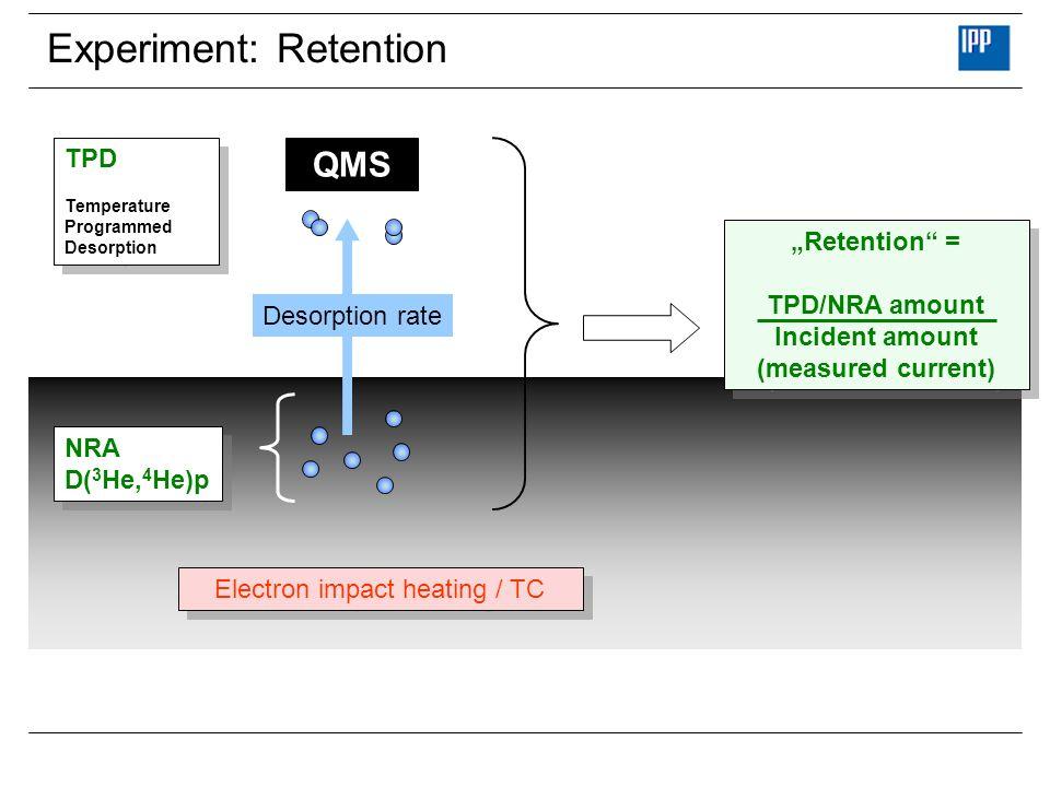 Experiment: Retention TPD Temperature Programmed Desorption TPD Temperature Programmed Desorption Electron impact heating / TC QMS Retention = TPD/NRA