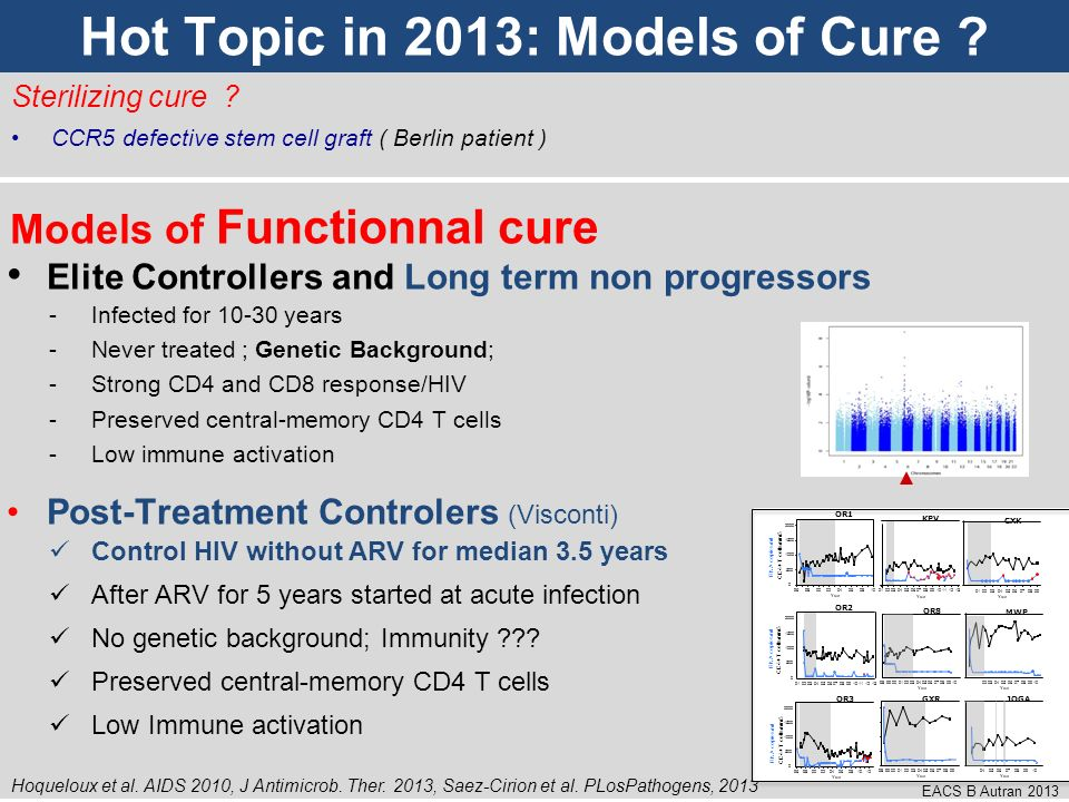 Hot Topic in 2013: Models of Cure ? Models of Functionnal cure Elite Controllers and Long term non progressors -Infected for 10-30 years -Never treate