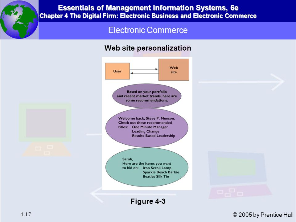 Essentials of Management Information Systems, 6e Chapter 4 The Digital Firm: Electronic Business and Electronic Commerce 4.18 © 2005 by Prentice Hall Customer Self-Service Web-based responses to customer questions cost a fraction of telephone costs for live customer service representation Web-based customer self-service applications, such as airline flight information sites Traditional, phone-based customer call centers being integrated with Web Electronic Commerce Customer-Centered Retailing
