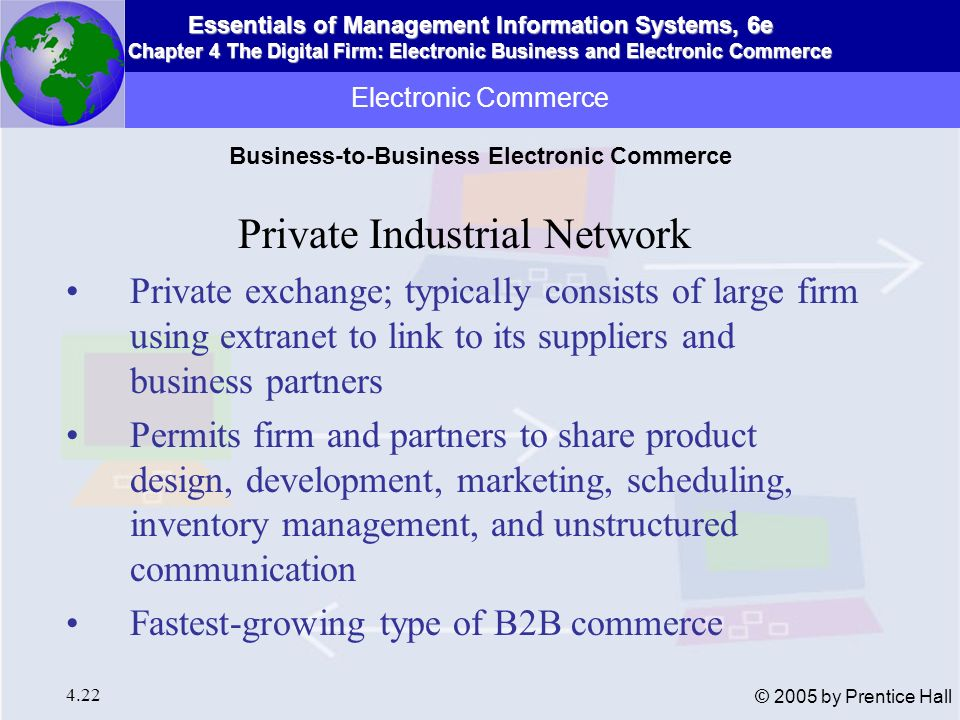 Essentials of Management Information Systems, 6e Chapter 4 The Digital Firm: Electronic Business and Electronic Commerce 4.23 © 2005 by Prentice Hall Electronic Commerce A private industrial network Figure 4-5
