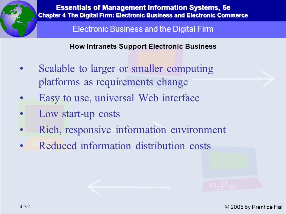Essentials of Management Information Systems, 6e Chapter 4 The Digital Firm: Electronic Business and Electronic Commerce 4.33 © 2005 by Prentice Hall Finance and Accounting: Integrated view of financial and accounting information online Human Resources: Rapid delivery of information to employees; online publishing Sales and Marketing: Collaborative place to coordinate activities of sales force Manufacturing and Production: Distribute manufacturing information to different parts of organization Electronic Business and the Digital Firm Intranet Applications for Electronic Business
