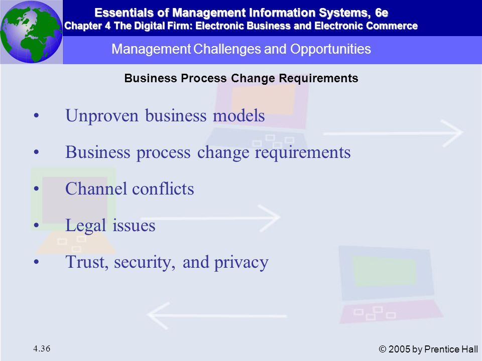 Essentials of Management Information Systems, 6e Chapter 4 The Digital Firm: Electronic Business and Electronic Commerce 4.37 © 2005 by Prentice Hall Can Online Brokers Survive in Europe.