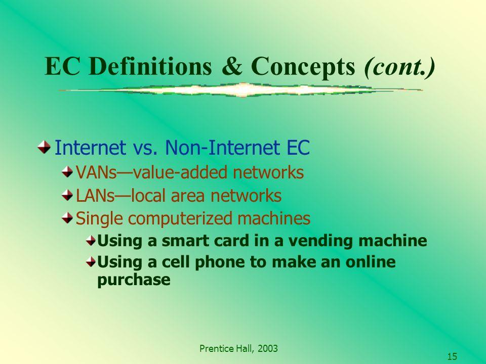 Prentice Hall, 2003 15 EC Definitions & Concepts (cont.) Internet vs. Non-Internet EC VANsvalue-added networks LANslocal area networks Single computer