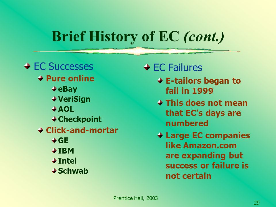 Prentice Hall, Brief History of EC (cont.) EC Successes Pure online eBay VeriSign AOL Checkpoint Click-and-mortar GE IBM Intel Schwab EC Failures E-tailors began to fail in 1999 This does not mean that ECs days are numbered Large EC companies like Amazon.com are expanding but success or failure is not certain
