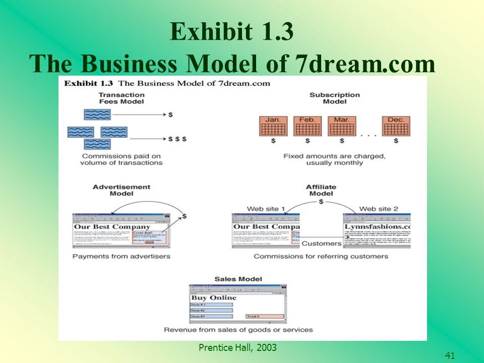 Prentice Hall, 2003 41 Exhibit 1.3 The Business Model of 7dream.com