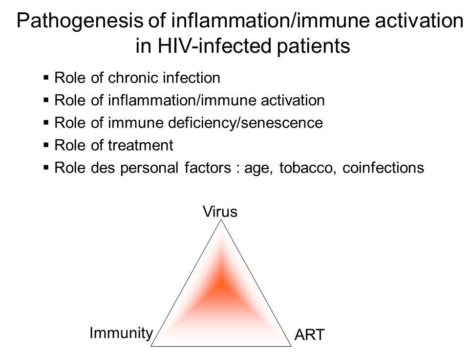 Role of chronic infection Role of inflammation/immune activation Role of immune deficiency/senescence Role of treatment Role des personal factors : ag