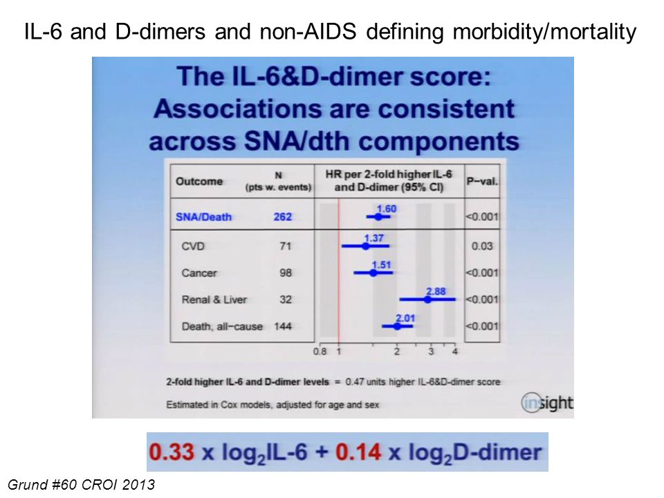 IL-6 and D-dimers and non-AIDS defining morbidity/mortality Grund #60 CROI 2013