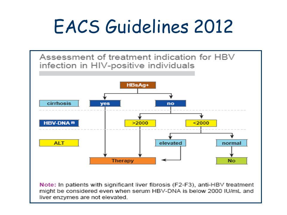 EACS Guidelines 2012