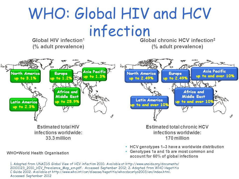 WHO: Global HIV and HCV infection 1. Adapted from UNAIDS Global View of HIV infection 2010. Available at http://www.unaids.org/documents/ 20101123_201