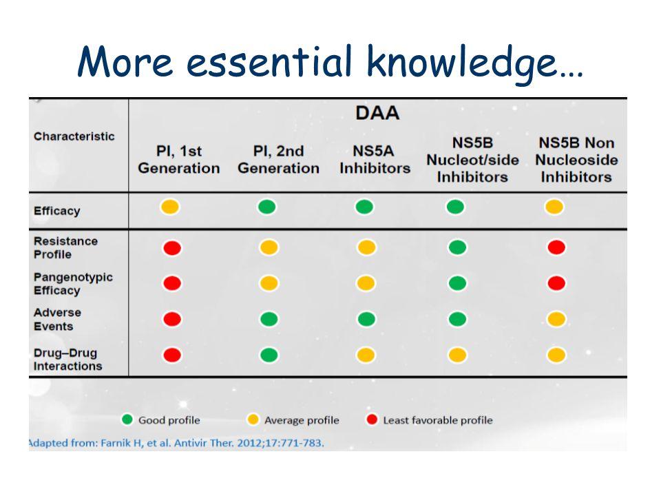 More essential knowledge…