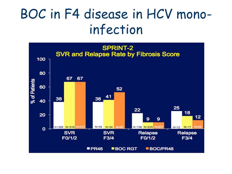 BOC in F4 disease in HCV mono- infection