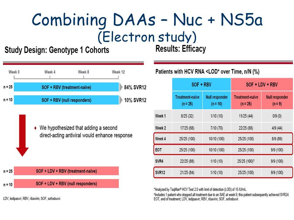 Combining DAAs – Nuc + NS5a (Electron study)