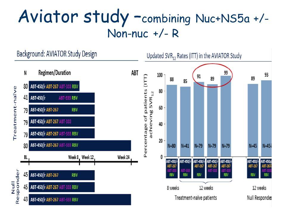 Aviator study – combining Nuc+NS5a +/- Non-nuc +/- R