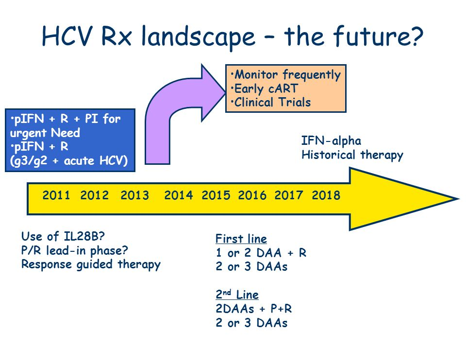 HCV Rx landscape – the future? 201120132015 2018 pIFN + R + PI for urgent Need pIFN + R (g3/g2 + acute HCV) Use of IL28B? P/R lead-in phase? Response