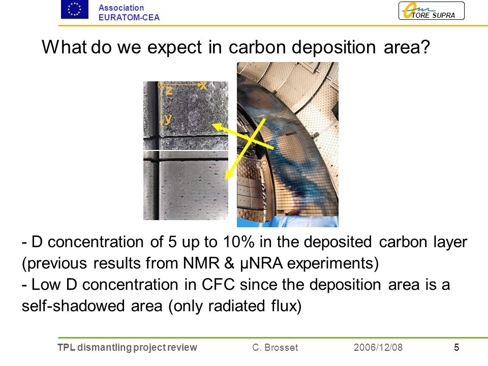 5TPL dismantling project review C. Brosset TORE SUPRA Association EURATOM-CEA 2006/12/08 What do we expect in carbon deposition area? - D concentratio