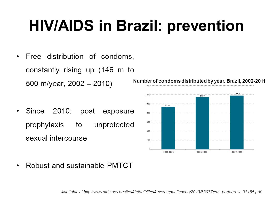 HIV/AIDS in Brazil: prevention Free distribution of condoms, constantly rising up (146 m to 500 m/year, 2002 – 2010) Since 2010: post exposure prophylaxis to unprotected sexual intercourse Robust and sustainable PMTCT Available at http://www.aids.gov.br/sites/default/files/anexos/publicacao/2013/53077/em_portugu_s_93155.pdf Number of condoms distributed by year.