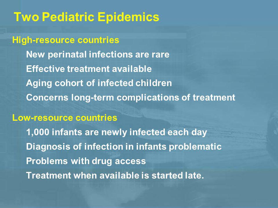 Two Pediatric Epidemics High-resource countries New perinatal infections are rare Effective treatment available Aging cohort of infected children Concerns long-term complications of treatment Low-resource countries 1,000 infants are newly infected each day Diagnosis of infection in infants problematic Problems with drug access Treatment when available is started late.