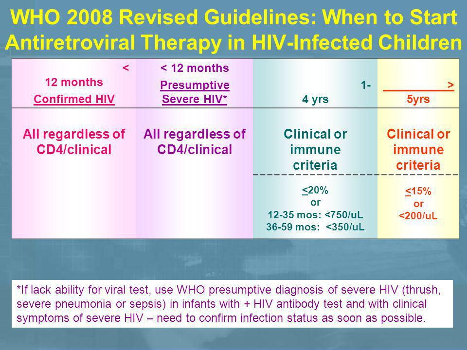 WHO 2008 Revised Guidelines: When to Start Antiretroviral Therapy in HIV-Infected Children < 12 months Confirmed HIV < 12 months Presumptive Severe HIV* 1- 4 yrs > 5yrs All regardless of CD4/clinical Clinical or immune criteria Clinical or immune criteria <20% or 12-35 mos: <750/uL 36-59 mos: <350/uL <15% or <200/uL *If lack ability for viral test, use WHO presumptive diagnosis of severe HIV (thrush, severe pneumonia or sepsis) in infants with + HIV antibody test and with clinical symptoms of severe HIV – need to confirm infection status as soon as possible.