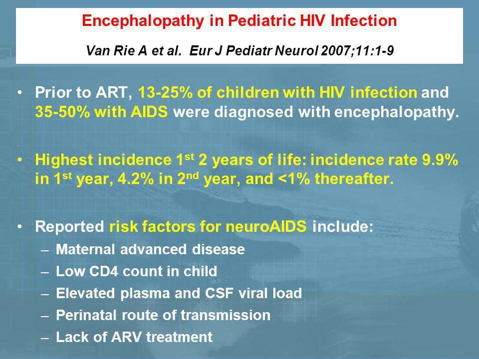 Encephalopathy in Pediatric HIV Infection Van Rie A et al.