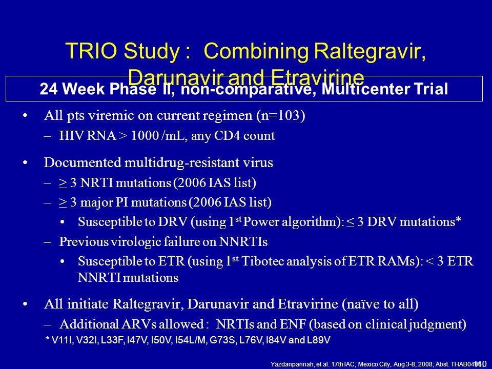 110 TRIO Study : Combining Raltegravir, Darunavir and Etravirine All pts viremic on current regimen (n=103) –HIV RNA > 1000 /mL, any CD4 count Documen