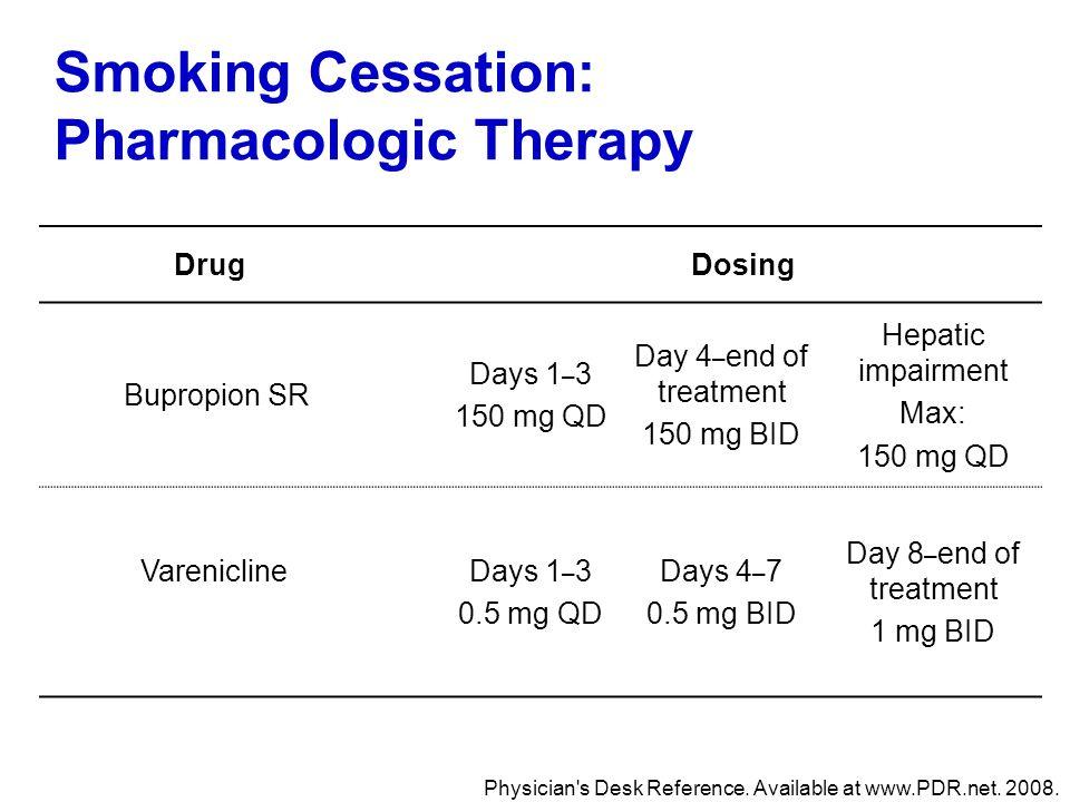 Smoking Cessation: Pharmacologic Therapy Drug Dosing Bupropion SR Days 1 – 3 150 mg QD Day 4 – end of treatment 150 mg BID Hepatic impairment Max: 150