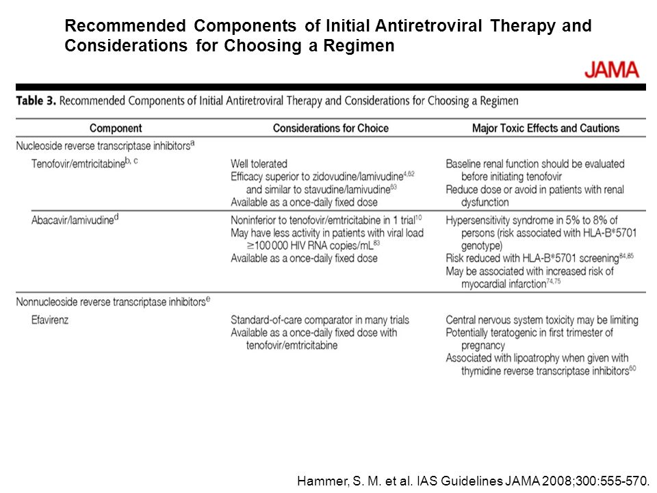 Hammer, S. M. et al. IAS Guidelines JAMA 2008;300:555-570. Recommended Components of Initial Antiretroviral Therapy and Considerations for Choosing a