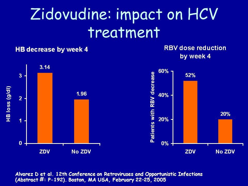 Zidovudine: impact on HCV treatment Alvarez D et al.