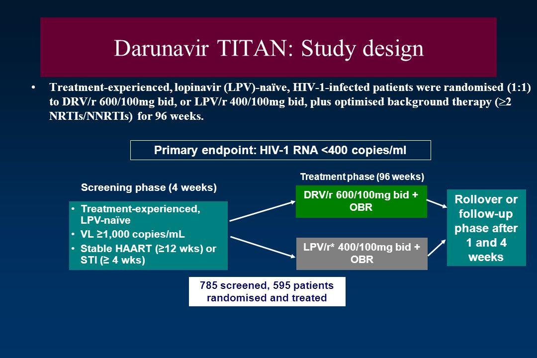 Darunavir TITAN: Study design Treatment-experienced, lopinavir (LPV)-naïve, HIV-1-infected patients were randomised (1:1) to DRV/r 600/100mg bid, or L