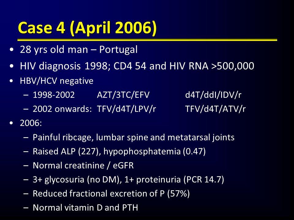 Case 4 (April 2006) 28 yrs old man – Portugal HIV diagnosis 1998; CD4 54 and HIV RNA >500,000 HBV/HCV negative –1998-2002 AZT/3TC/EFV d4T/ddI/IDV/r –2