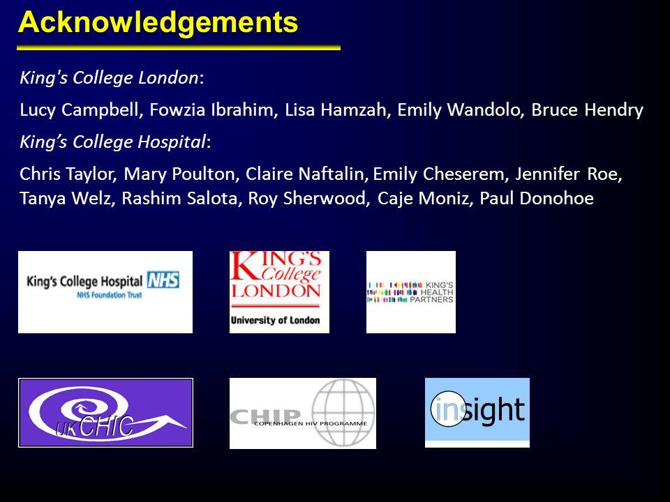 King's College London: Lucy Campbell, Fowzia Ibrahim, Lisa Hamzah, Emily Wandolo, Bruce Hendry Kings College Hospital: Chris Taylor, Mary Poulton, Cla