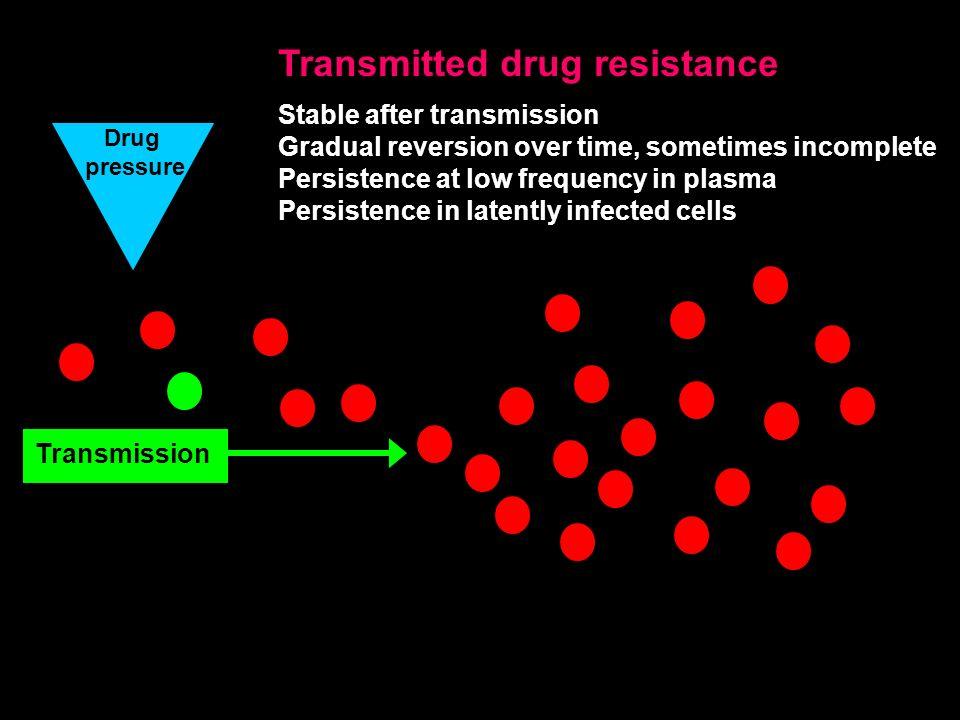 Drug pressure Transmission Transmitted drug resistance Stable after transmission Gradual reversion over time, sometimes incomplete Persistence at low