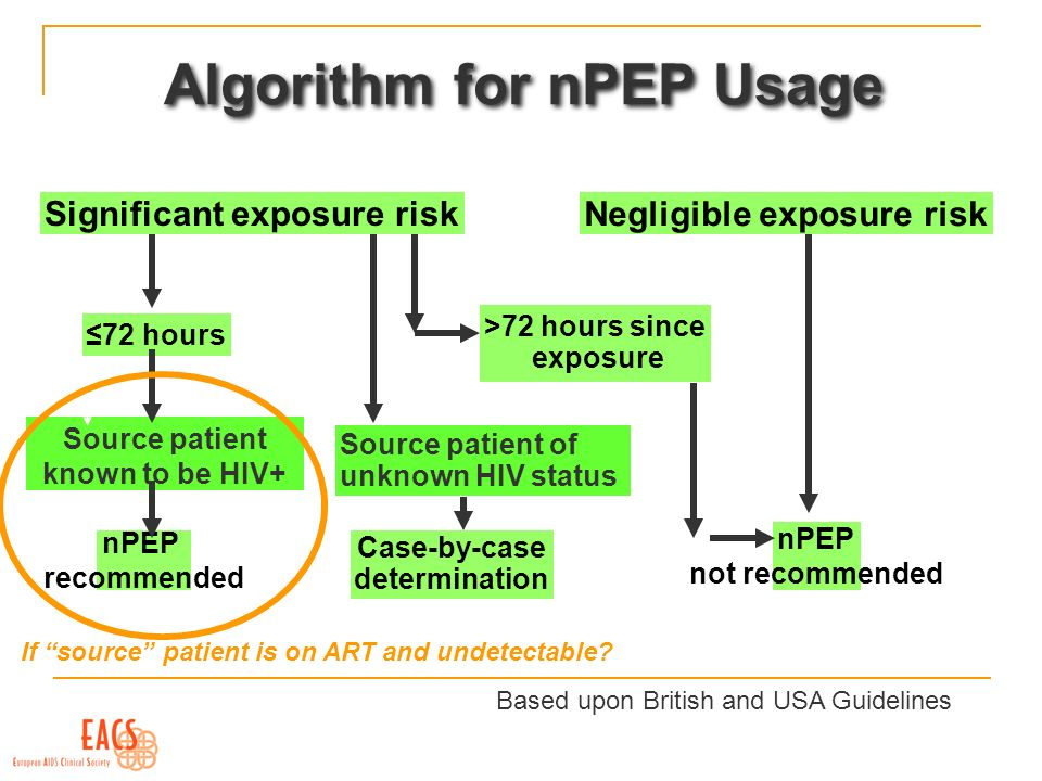 Significant exposure risk Negligible exposure risk 72 hours >72 hours since exposure Source patient known to be HIV+ Source patient of unknown HIV sta