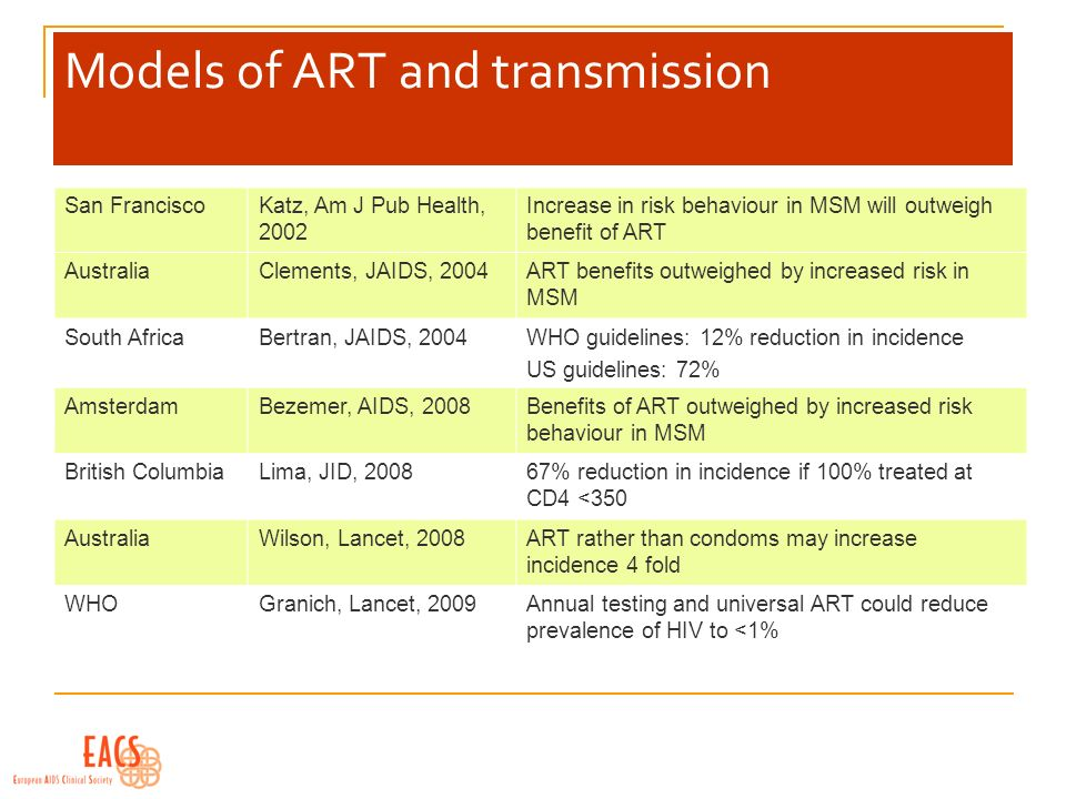 Models of ART and transmission San FranciscoKatz, Am J Pub Health, 2002 Increase in risk behaviour in MSM will outweigh benefit of ART AustraliaClemen