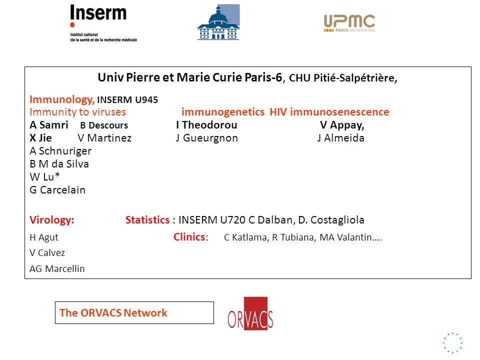 Univ Pierre et Marie Curie Paris-6, CHU Pitié-Salpétrière, Immunology, INSERM U945 Immunity to viruses immunogeneticsHIV immunosenescence A Samri B De