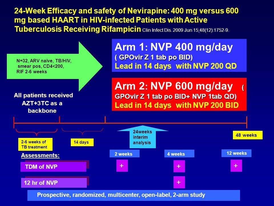 N=32, ARV naïve, TB/HIV, smear pos, CD4<200, RIF 2-6 weeks 2 weeks4 weeks 12 weeks Prospective, randomized, multicenter, open-label, 2-arm study TDM o