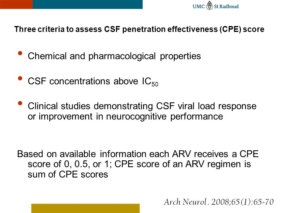 Three criteria to assess CSF penetration effectiveness (CPE) score Chemical and pharmacological properties CSF concentrations above IC 50 Clinical stu