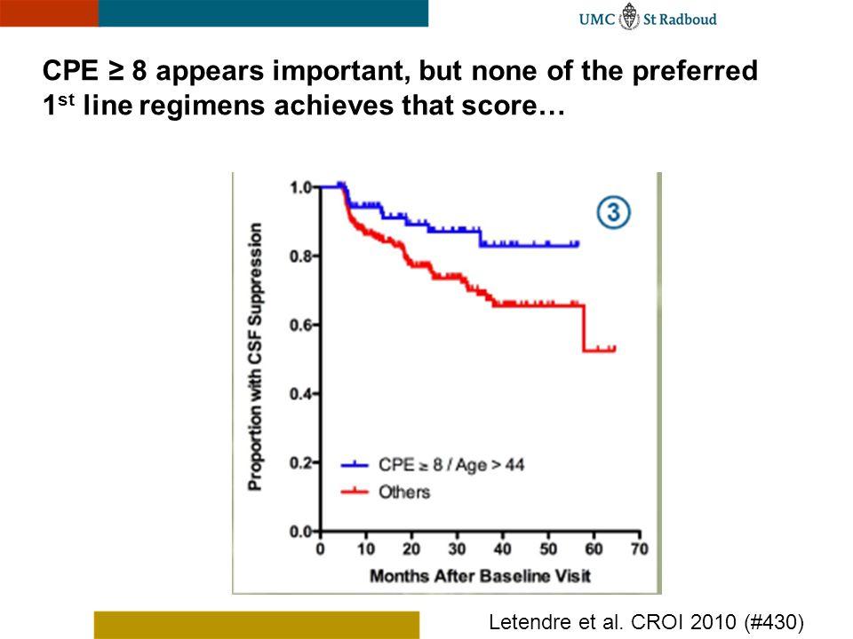 CPE 8 appears important, but none of the preferred 1 st line regimens achieves that score… Letendre et al. CROI 2010 (#430)