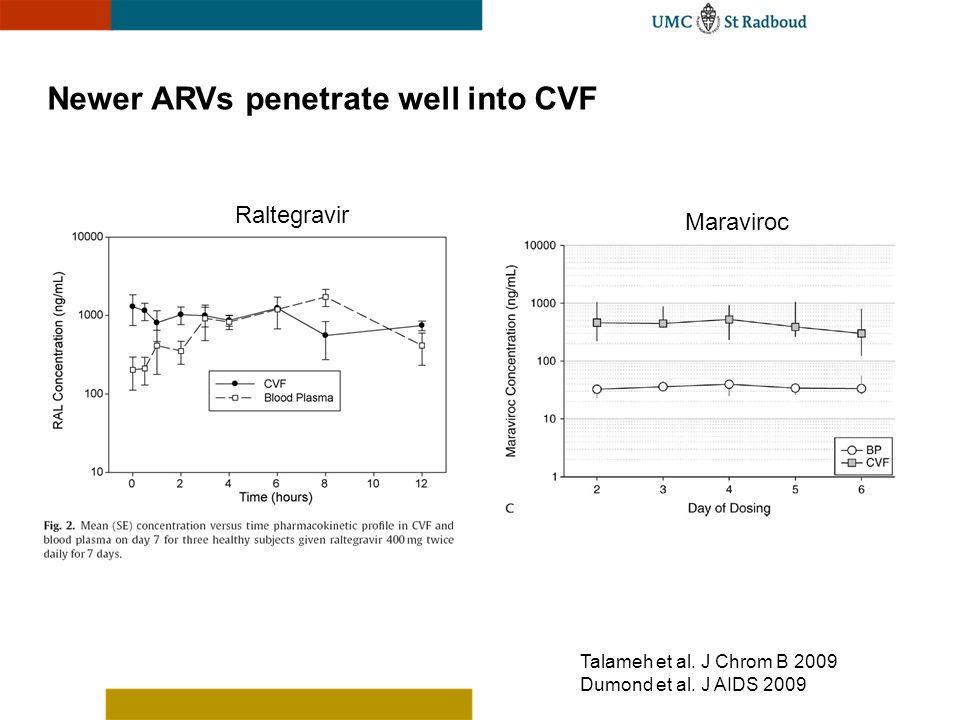Newer ARVs penetrate well into CVF Talameh et al. J Chrom B 2009 Dumond et al. J AIDS 2009 Raltegravir Maraviroc