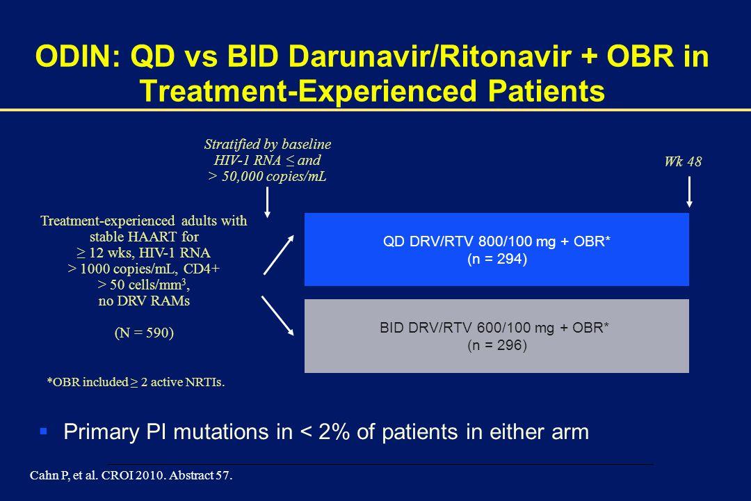 00002-E-40 – 1 December 2003 ODIN: QD vs BID Darunavir/Ritonavir + OBR in Treatment-Experienced Patients Cahn P, et al. CROI 2010. Abstract 57. QD DRV