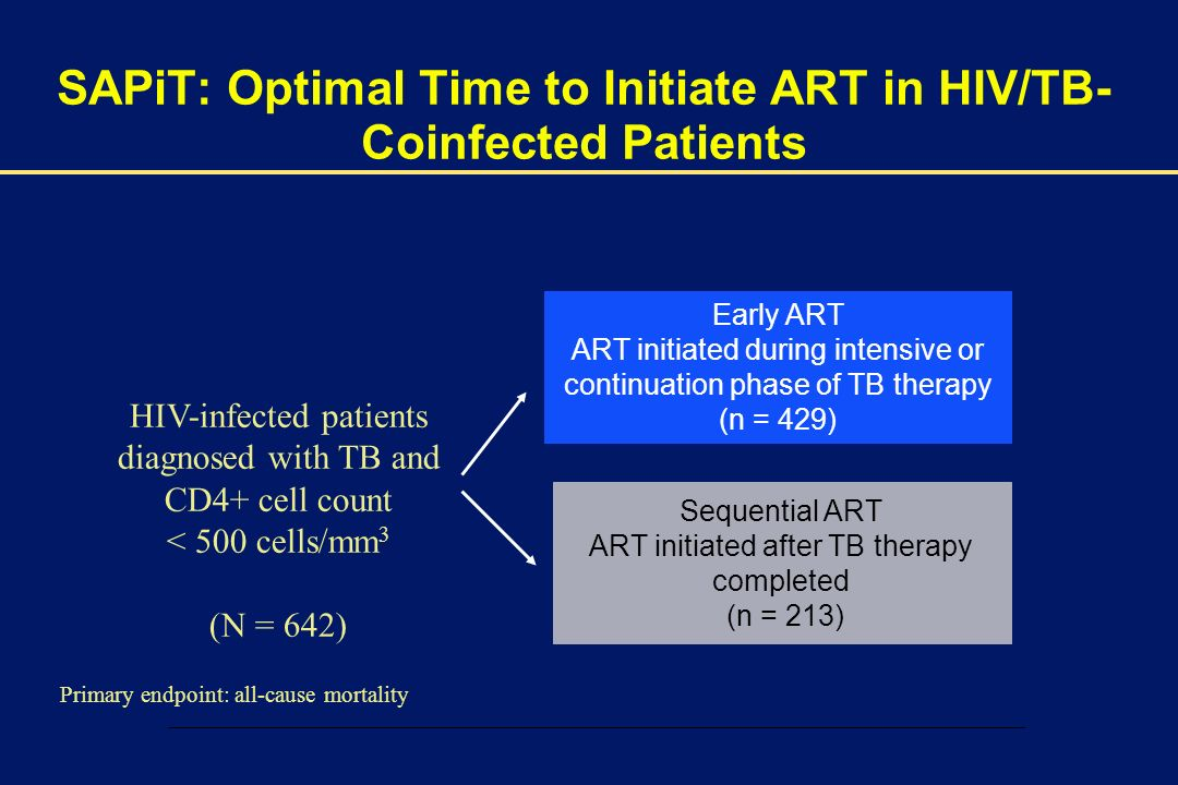 00002-E-47 – 1 December 2003 SAPiT: Optimal Time to Initiate ART in HIV/TB- Coinfected Patients Early ART ART initiated during intensive or continuati