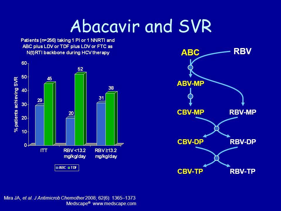 Abacavir and SVR Mira JA, et al. J Antimicrob Chemother 2008; 62(6): 1365–1373 Medscape ® www.medscape.com ABC ABV-MP Adenylosuccinate synthase-lyase