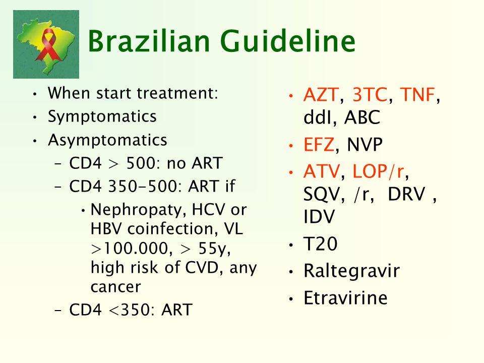 Brazilian Guideline When start treatment: Symptomatics Asymptomatics –CD4 > 500: no ART –CD4 350-500: ART if Nephropaty, HCV or HBV coinfection, VL >1