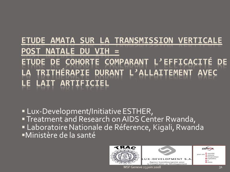MSF Geneve 23 juin 2008 31 Lux-Development/Initiative ESTHER, Treatment and Research on AIDS Center Rwanda, Laboratoire Nationale de Réference, Kigali, Rwanda Ministère de la santé