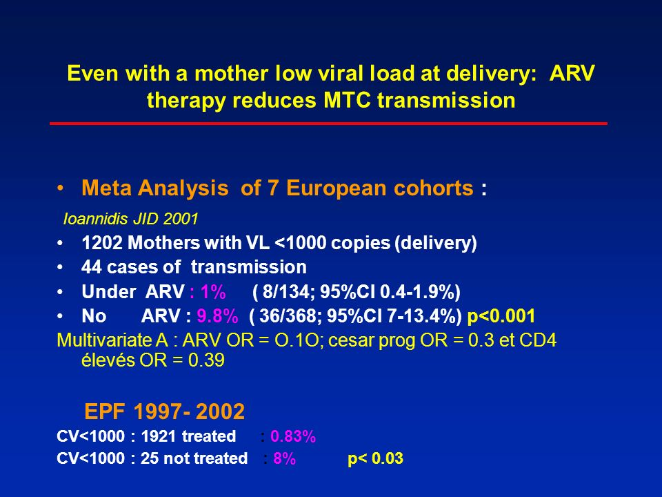 Even with a mother low viral load at delivery: ARV therapy reduces MTC transmission Meta Analysis of 7 European cohorts : Ioannidis JID 2001 1202 Mothers with VL <1000 copies (delivery) 44 cases of transmission Under ARV : 1% ( 8/134; 95%CI 0.4-1.9%) No ARV : 9.8% ( 36/368; 95%CI 7-13.4%) p<0.001 Multivariate A : ARV OR = O.1O; cesar prog OR = 0.3 et CD4 élevés OR = 0.39 EPF 1997- 2002 CV<1000 : 1921 treated : 0.83% CV<1000 : 25 not treated : 8% p< 0.03