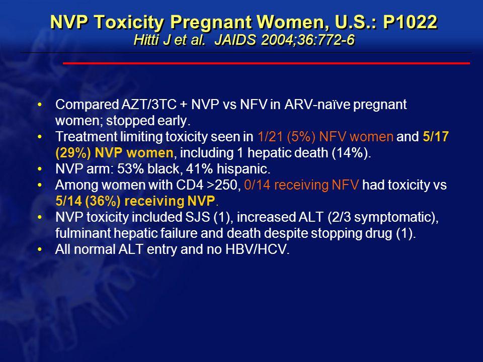 NVP Toxicity Pregnant Women, U.S.: P1022 Hitti J et al. JAIDS 2004;36:772-6 Compared AZT/3TC + NVP vs NFV in ARV-naïve pregnant women; stopped early.