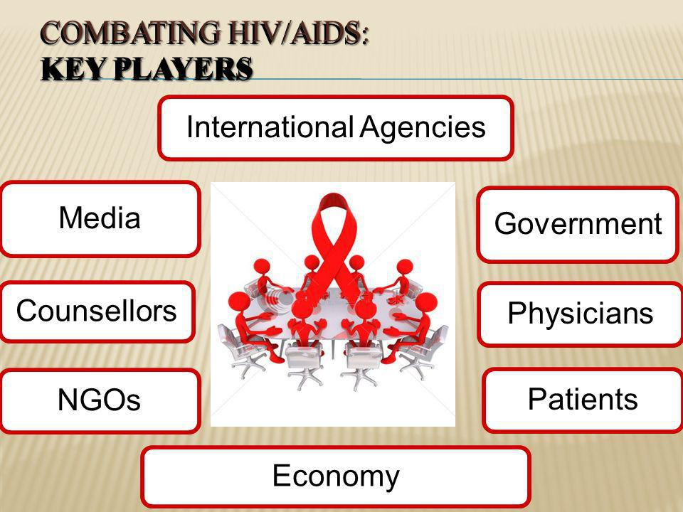 International Agencies NGOs Government Patients Counsellors Physicians COMBATING HIV/AIDS: KEY PLAYERS Economy Media