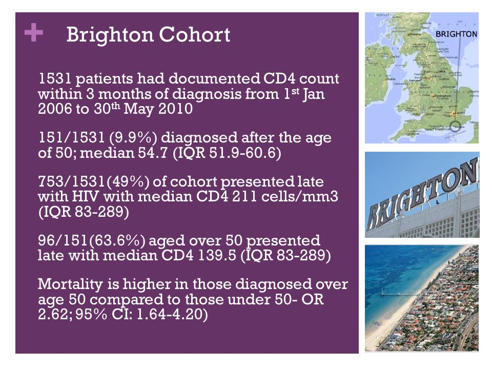 + Brighton Cohort 1531 patients had documented CD4 count within 3 months of diagnosis from 1 st Jan 2006 to 30 th May 2010 151/1531 (9.9%) diagnosed after the age of 50; median 54.7 (IQR 51.9-60.6) 753/1531(49%) of cohort presented late with HIV with median CD4 211 cells/mm3 (IQR 83-289) 96/151(63.6%) aged over 50 presented late with median CD4 139.5 (IQR 83-289) Mortality is higher in those diagnosed over age 50 compared to those under 50- OR 2.62; 95% CI: 1.64-4.20)
