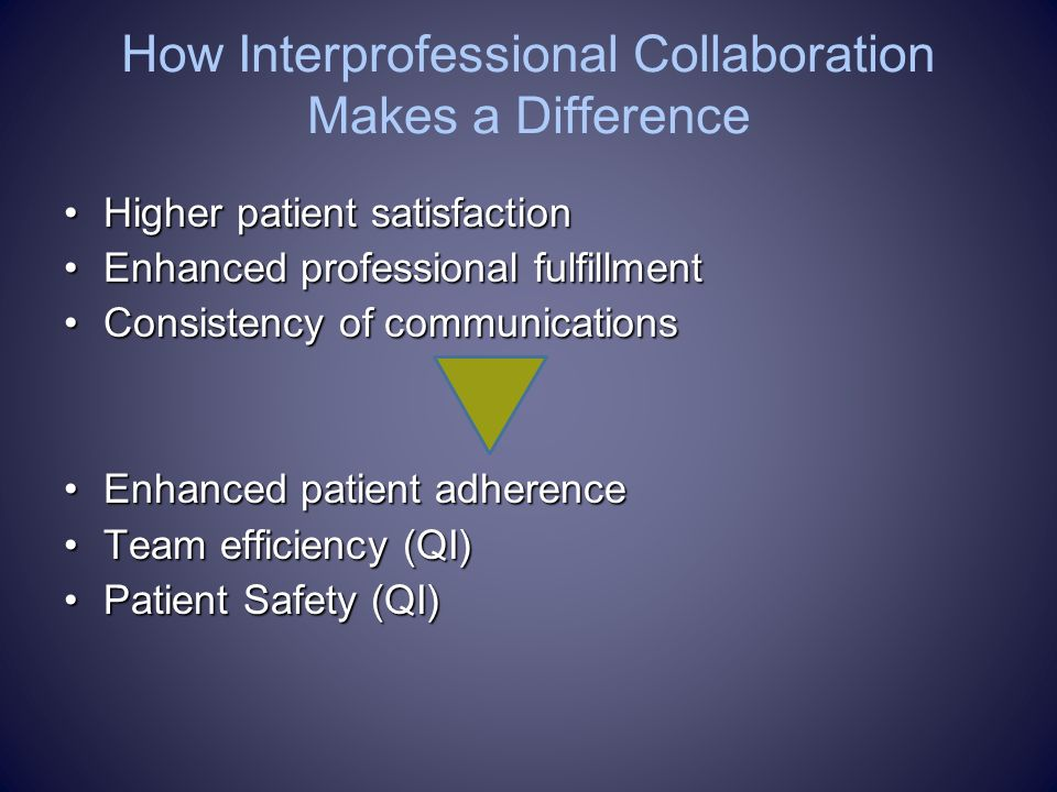 How Interprofessional Collaboration Makes a Difference Higher patient satisfactionHigher patient satisfaction Enhanced professional fulfillmentEnhanced professional fulfillment Consistency of communicationsConsistency of communications Enhanced patient adherenceEnhanced patient adherence Team efficiency (QI)Team efficiency (QI) Patient Safety (QI)Patient Safety (QI)